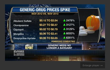 genericdrug_pricespike