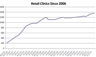 retailclinin_theatlantic_20140205