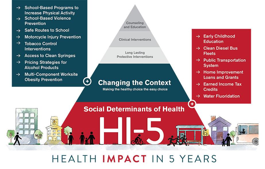 hi5-pyramid