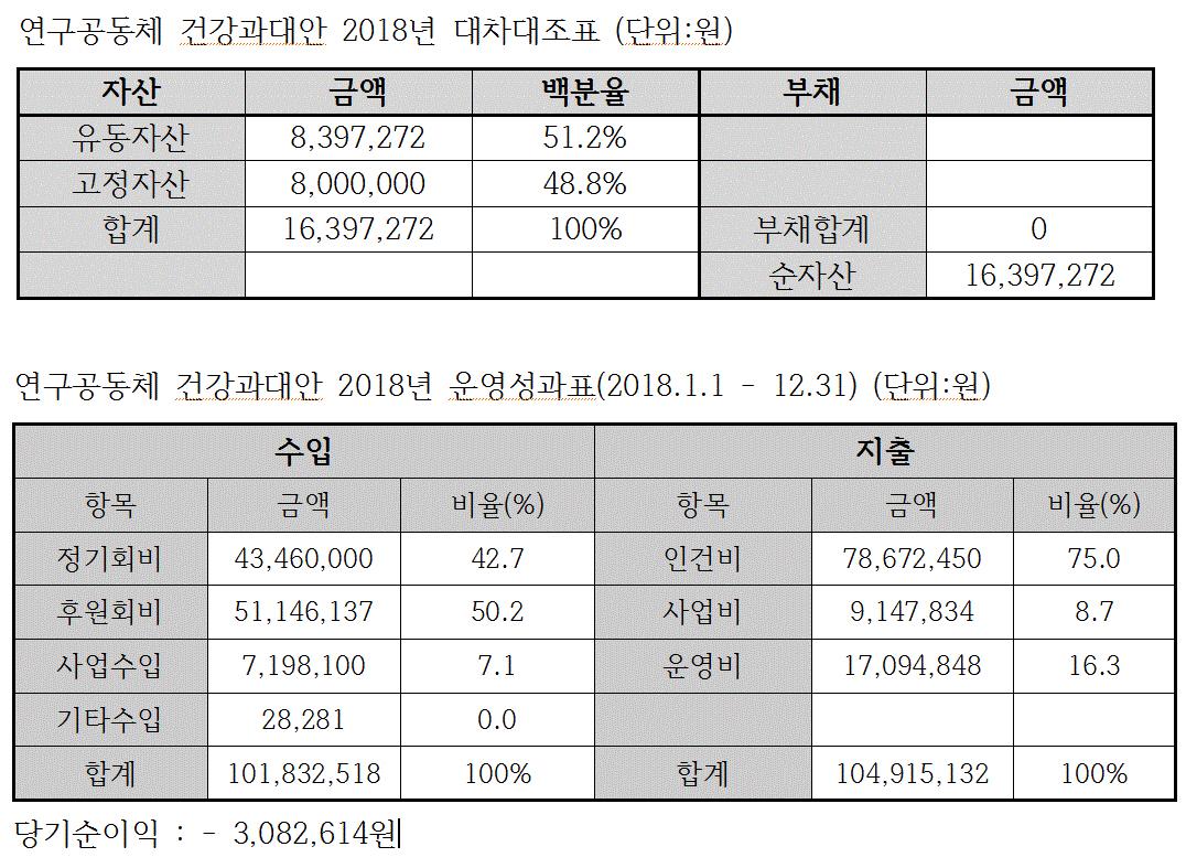 chsc2018finance